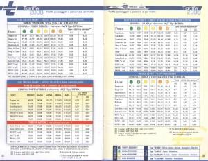 orarie e tariffe Tirrenia