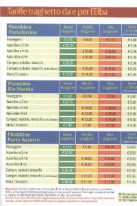 orari e tariffe toremar
